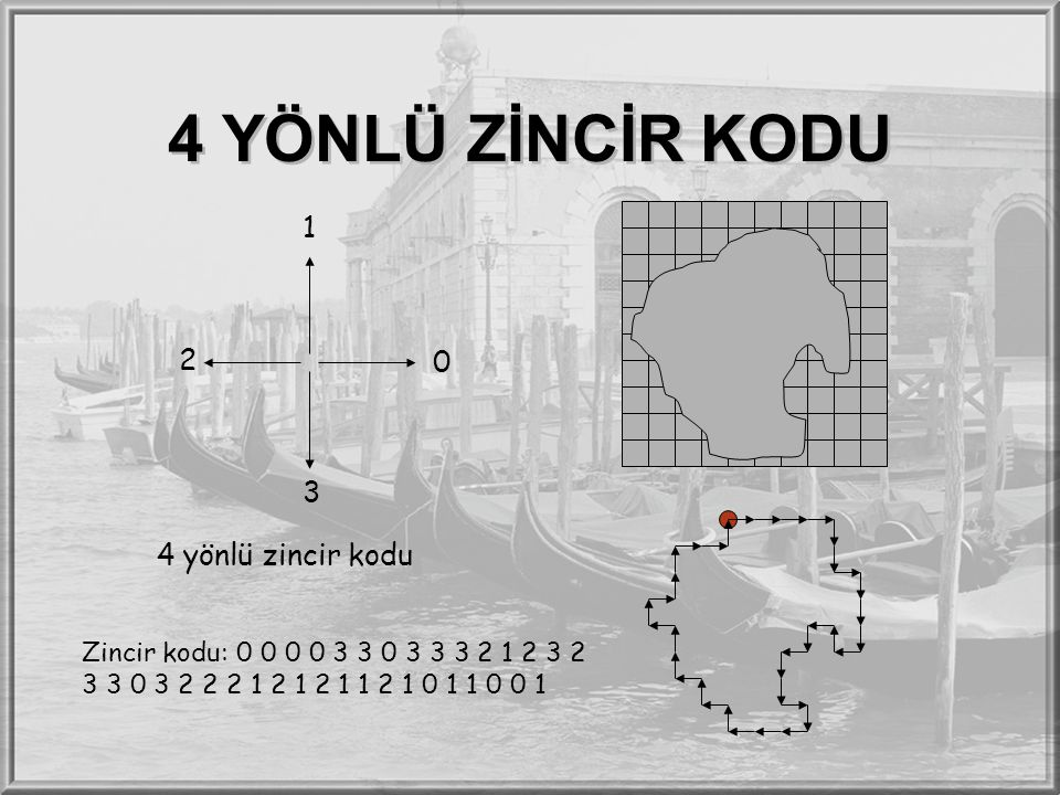 4 YÖNLÜ ZİNCİR KODU 1 2 3 4 yönlü zincir kodu