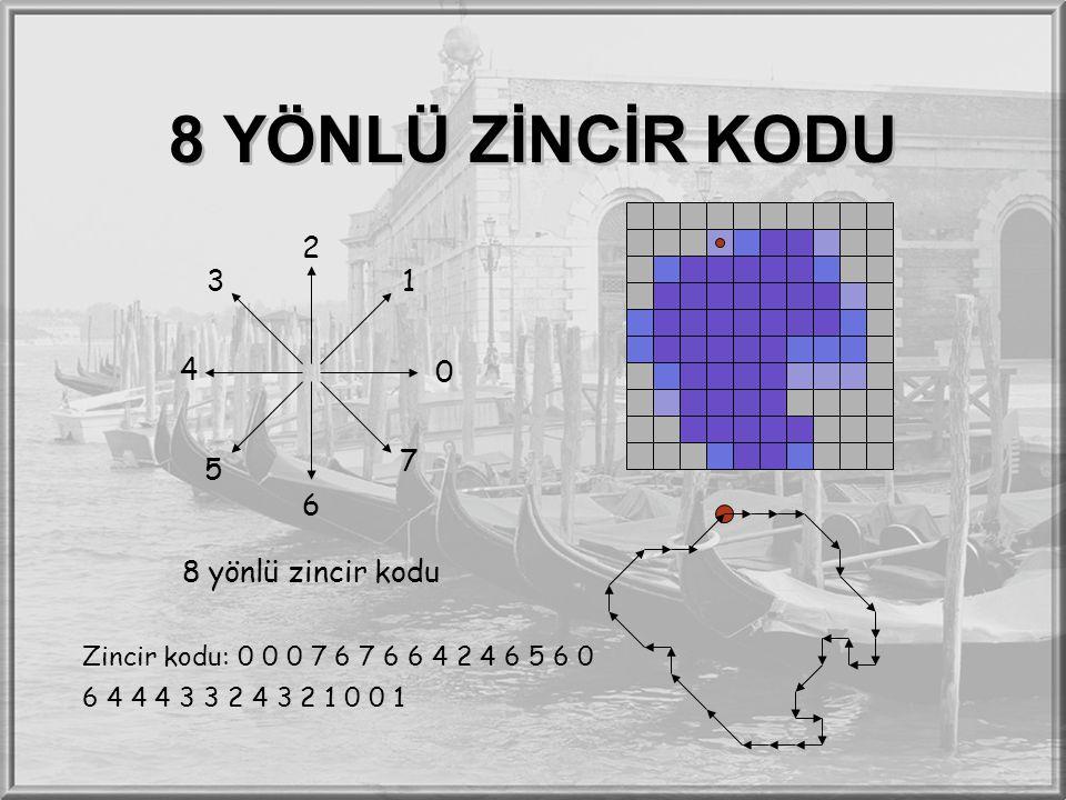 8 YÖNLÜ ZİNCİR KODU 2 3 1 4 7 5 6 8 yönlü zincir kodu