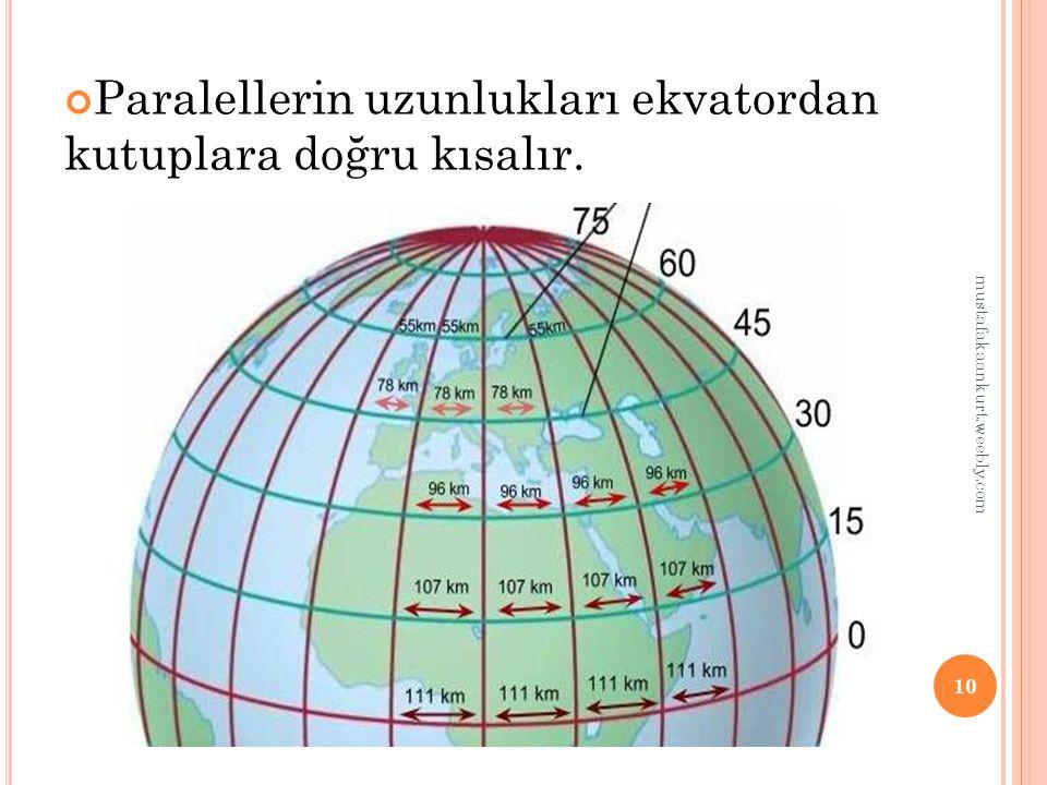 Paralellerin uzunlukları ekvatordan kutuplara doğru kısalır.