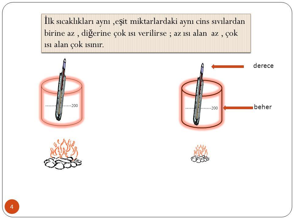 İlk sıcaklıkları aynı ,eşit miktarlardaki aynı cins sıvılardan birine az , diğerine çok ısı verilirse ; az ısı alan az , çok ısı alan çok ısınır.
