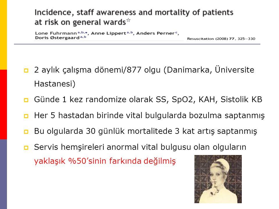 2 aylık çalışma dönemi/877 olgu (Danimarka, Üniversite Hastanesi)