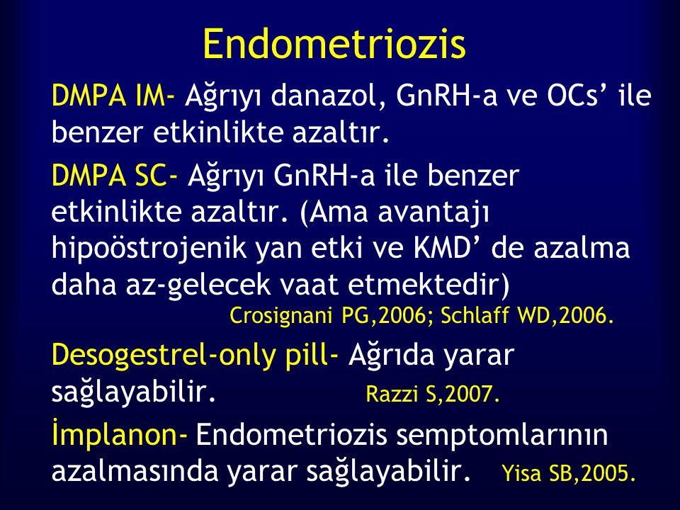Endometriozis DMPA IM- Ağrıyı danazol, GnRH-a ve OCs' ile benzer etkinlikte azaltır.