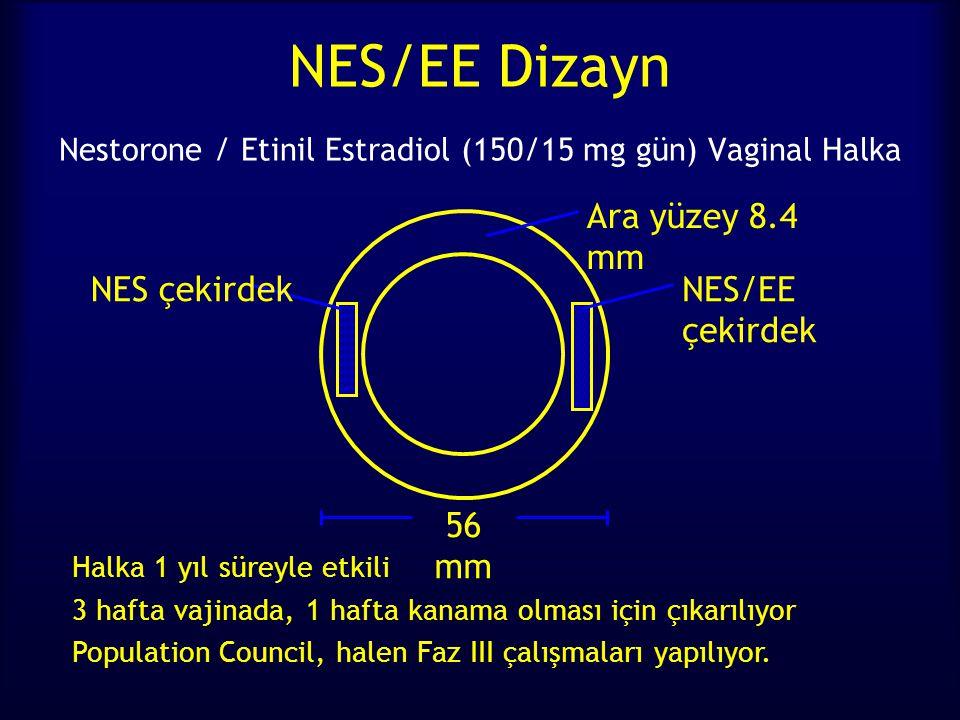 Nestorone / Etinil Estradiol (150/15 mg gün) Vaginal Halka