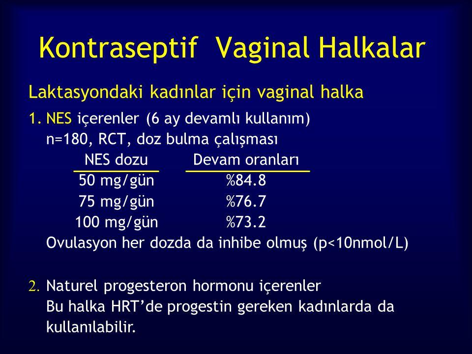 Kontraseptif Vaginal Halkalar