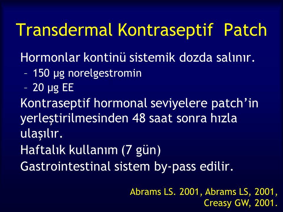 Transdermal Kontraseptif Patch