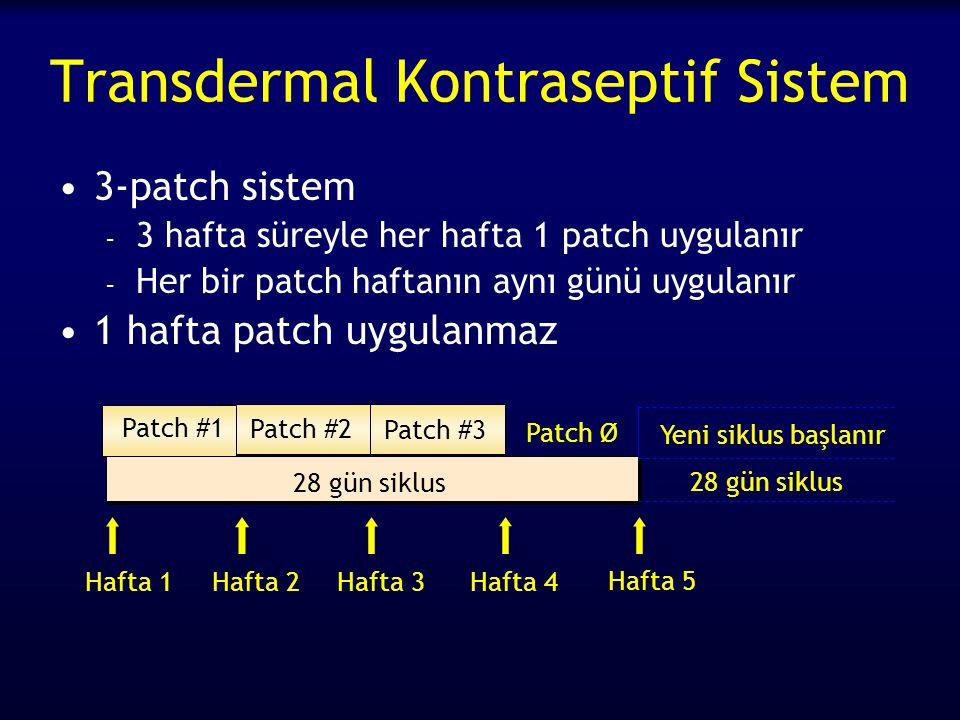 Transdermal Kontraseptif Sistem