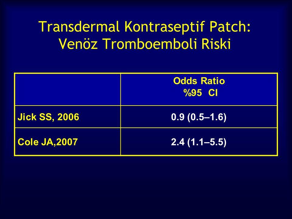 Transdermal Kontraseptif Patch: Venöz Tromboemboli Riski