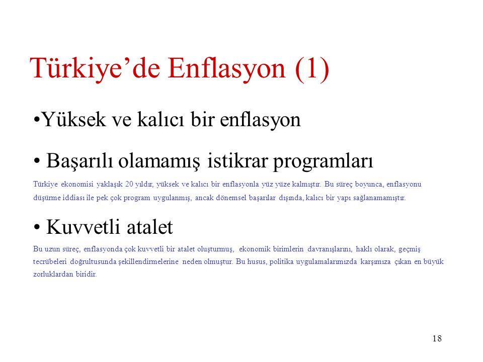 Türkiye'de Enflasyon (1)