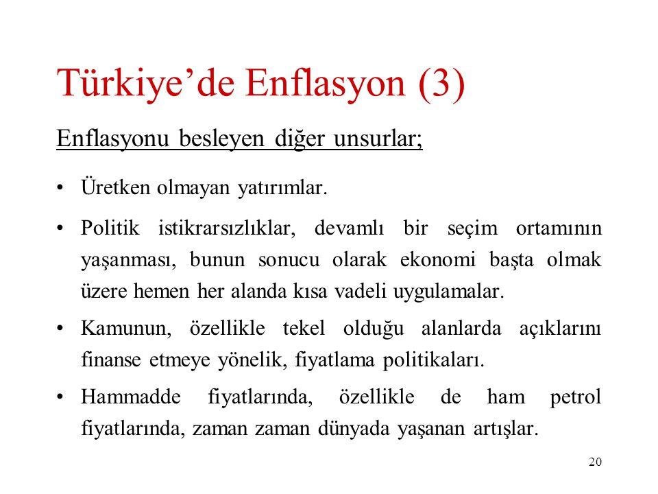 Türkiye'de Enflasyon (3)