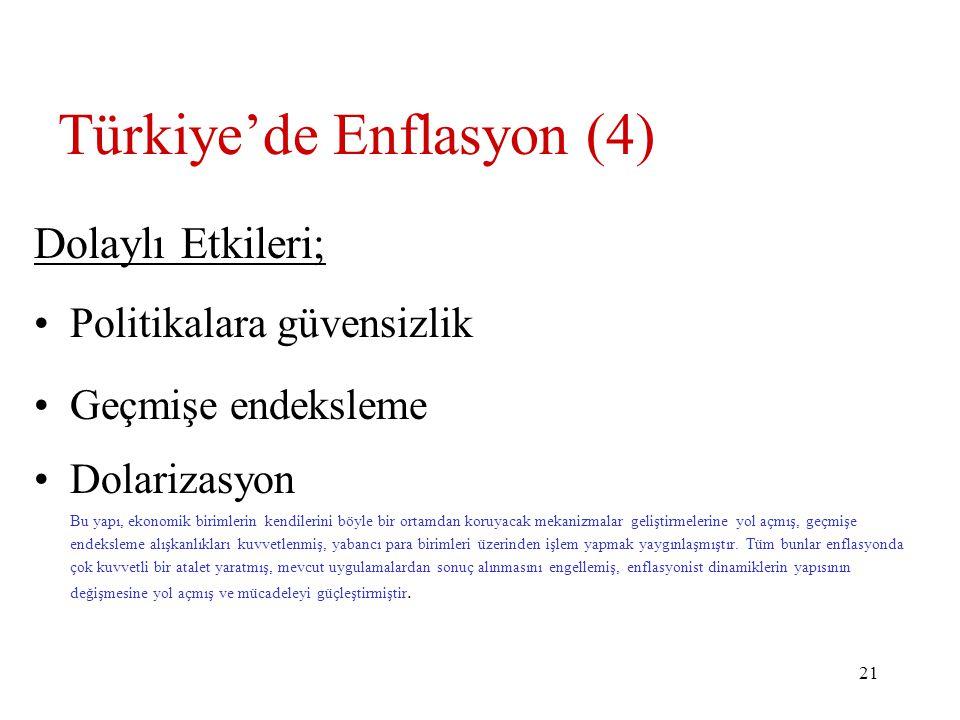 Türkiye'de Enflasyon (4)