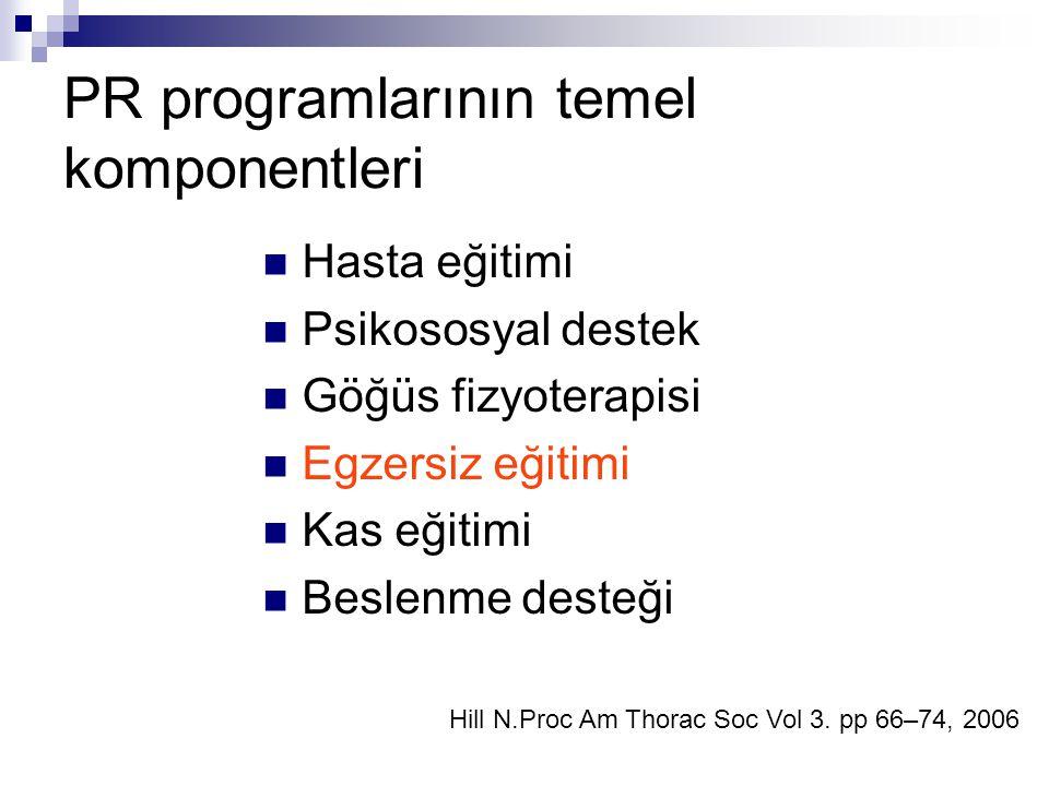 PR programlarının temel komponentleri