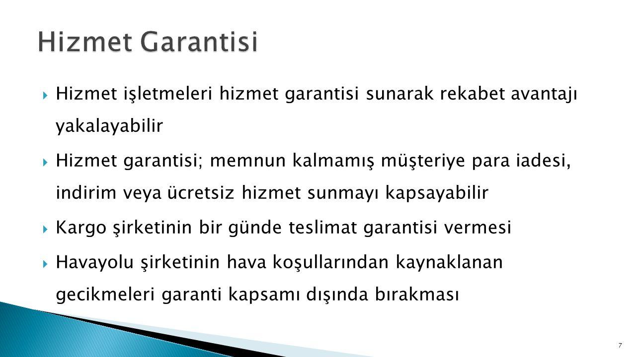 Hizmet Garantisi Hizmet işletmeleri hizmet garantisi sunarak rekabet avantajı yakalayabilir.