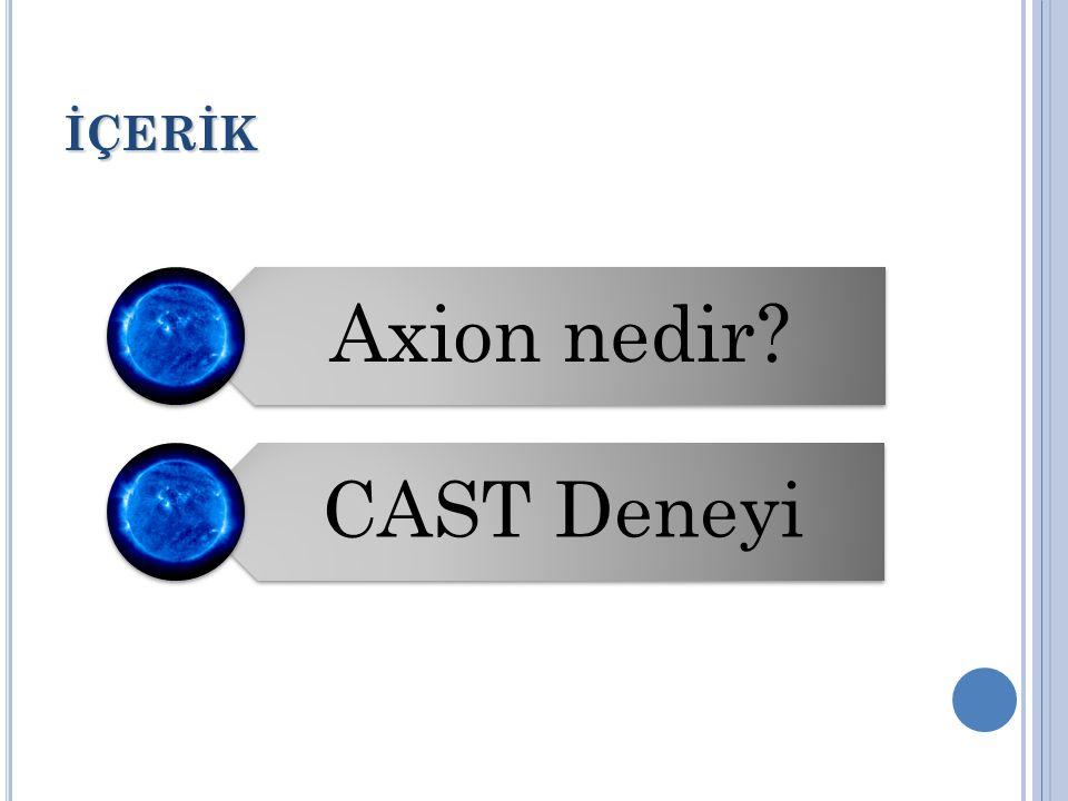 İÇERİK Axion nedir CAST Deneyi