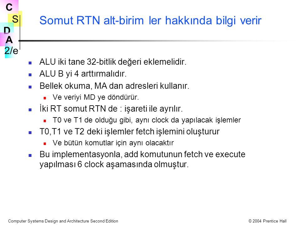 Somut RTN alt-birim ler hakkında bilgi verir