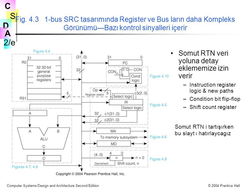 Somut RTN veri yoluna detay eklememize izin verir