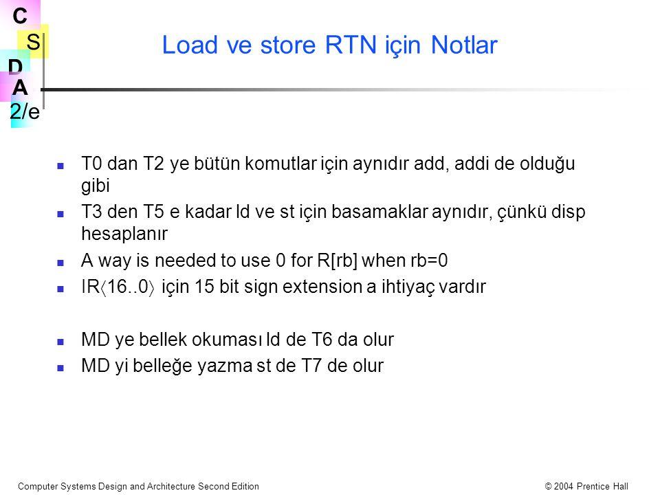 Load ve store RTN için Notlar