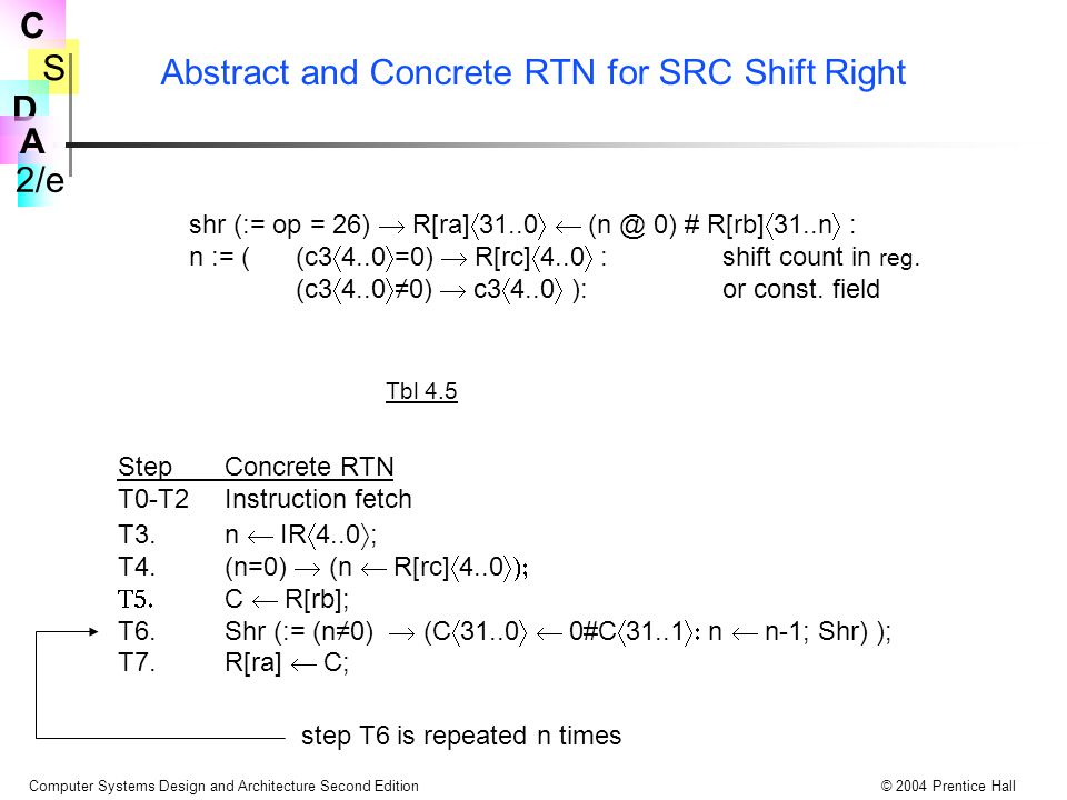 Abstract and Concrete RTN for SRC Shift Right