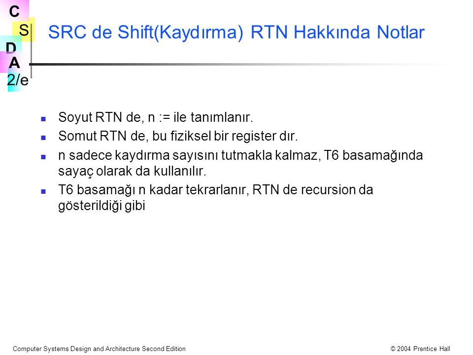 SRC de Shift(Kaydırma) RTN Hakkında Notlar
