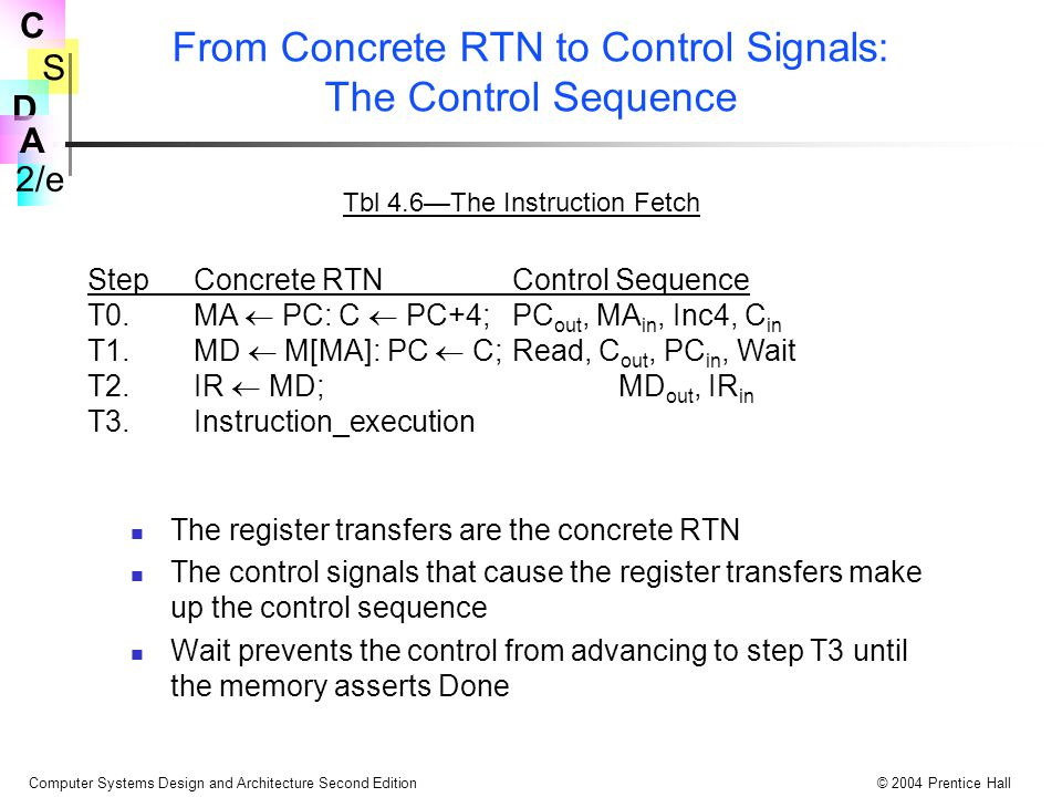 From Concrete RTN to Control Signals: The Control Sequence
