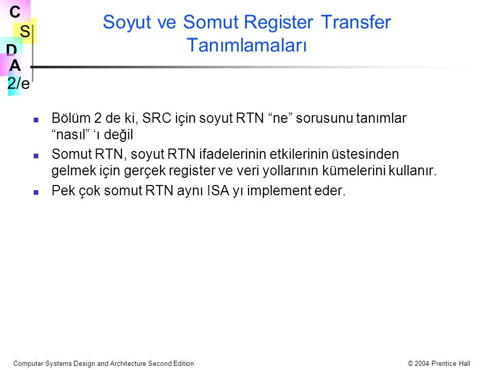Soyut ve Somut Register Transfer Tanımlamaları