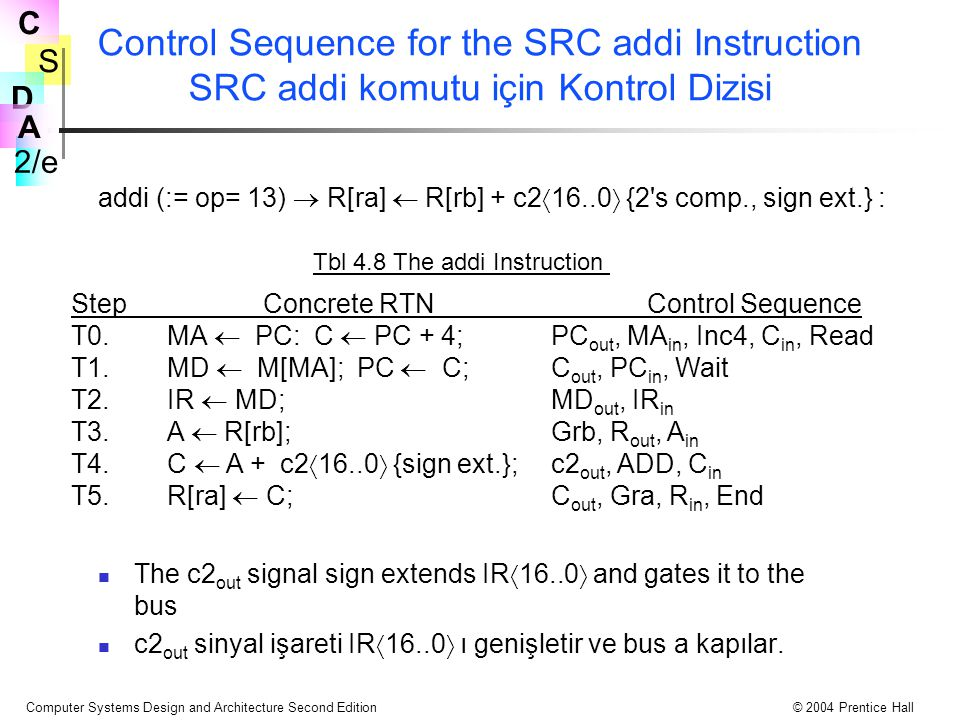 Control Sequence for the SRC addi Instruction SRC addi komutu için Kontrol Dizisi