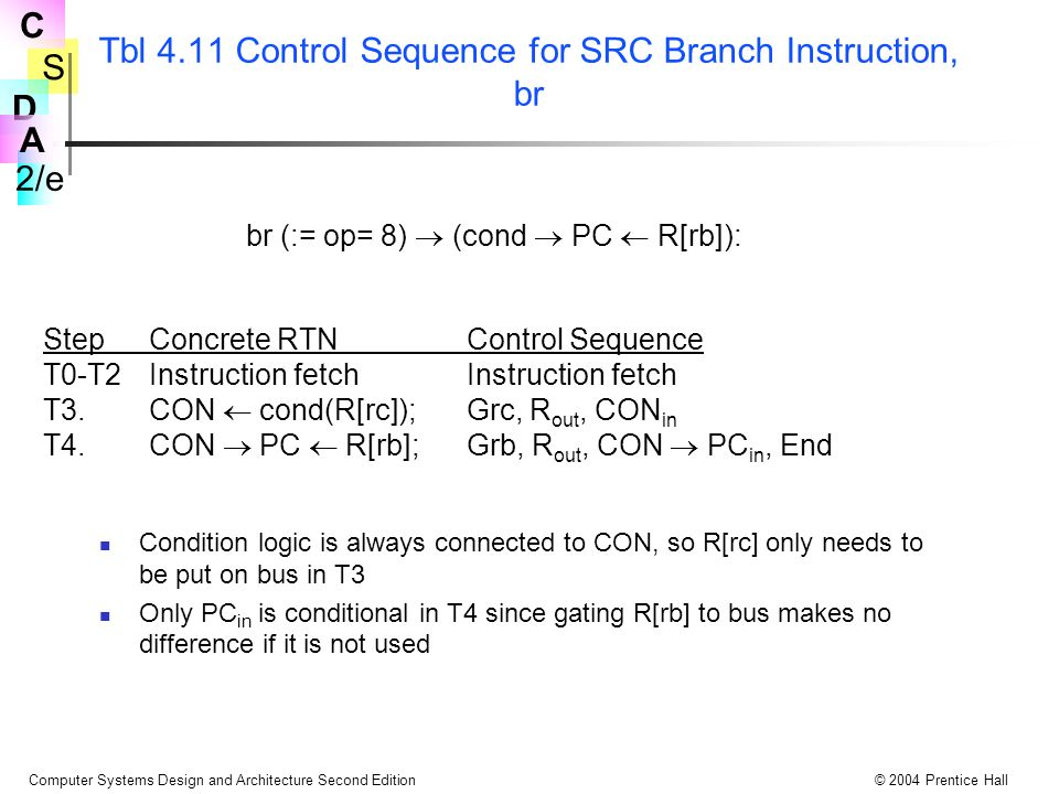 Tbl 4.11 Control Sequence for SRC Branch Instruction, br