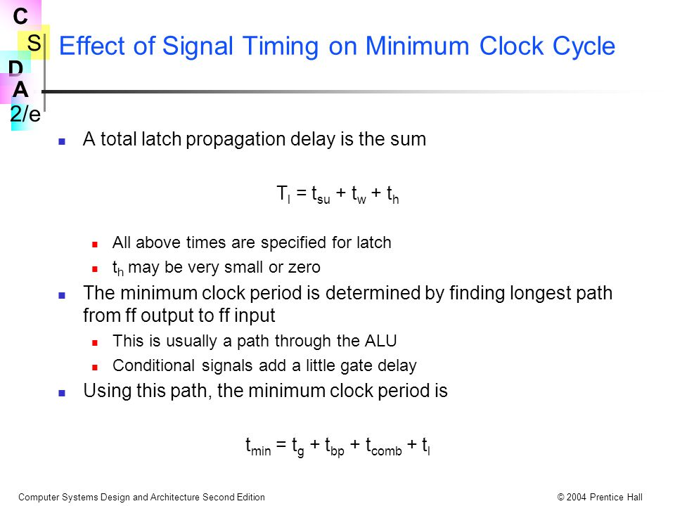 Effect of Signal Timing on Minimum Clock Cycle