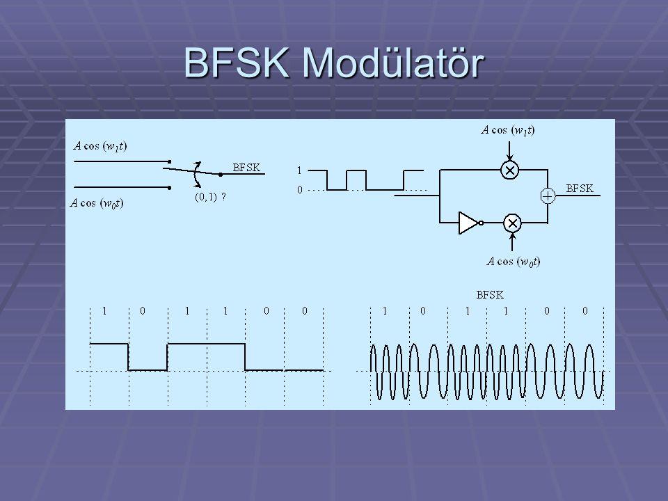BFSK Modülatör