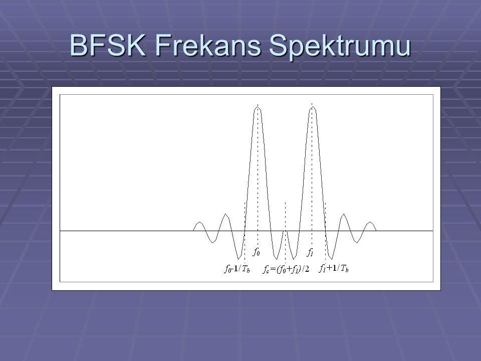 BFSK Frekans Spektrumu