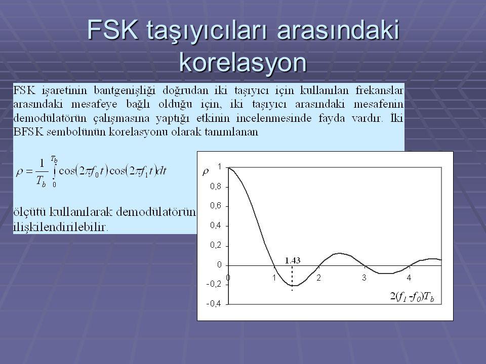 FSK taşıyıcıları arasındaki korelasyon