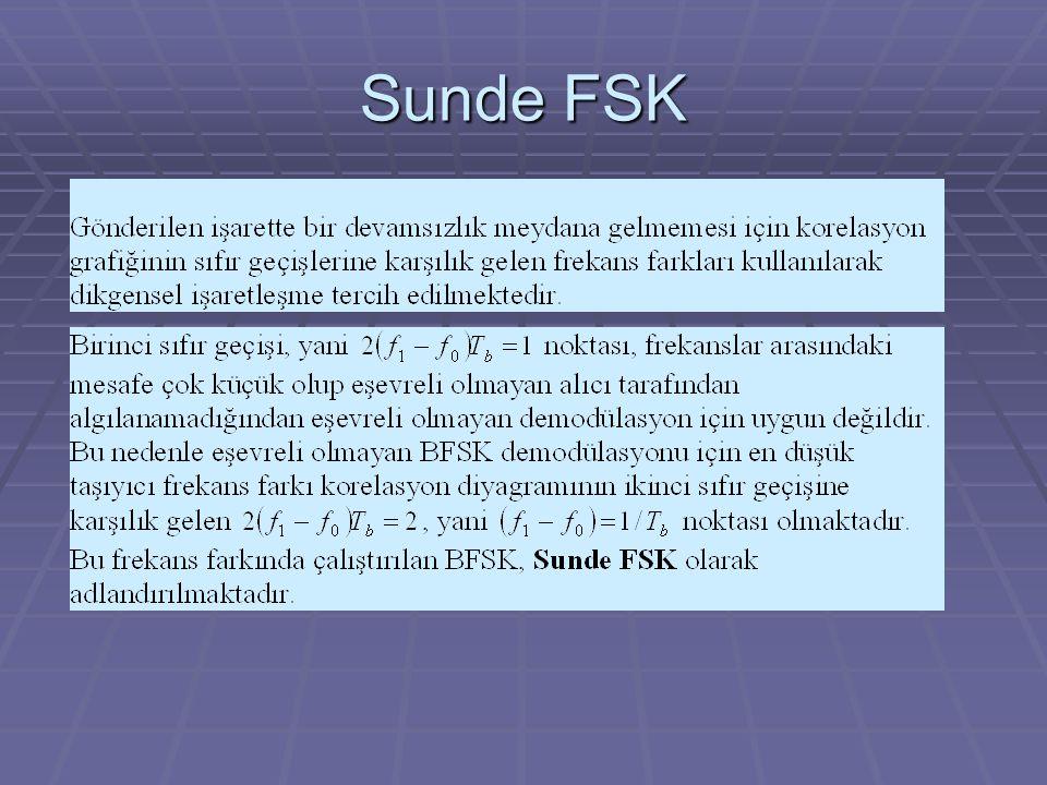 Sunde FSK