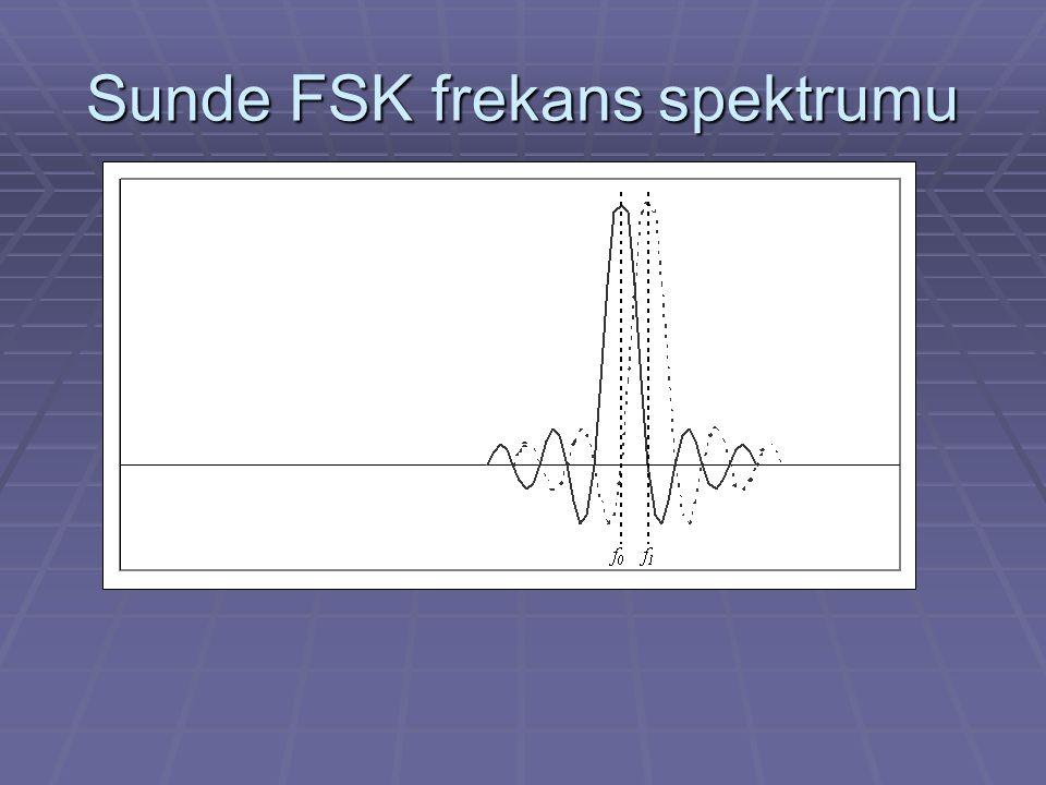 Sunde FSK frekans spektrumu