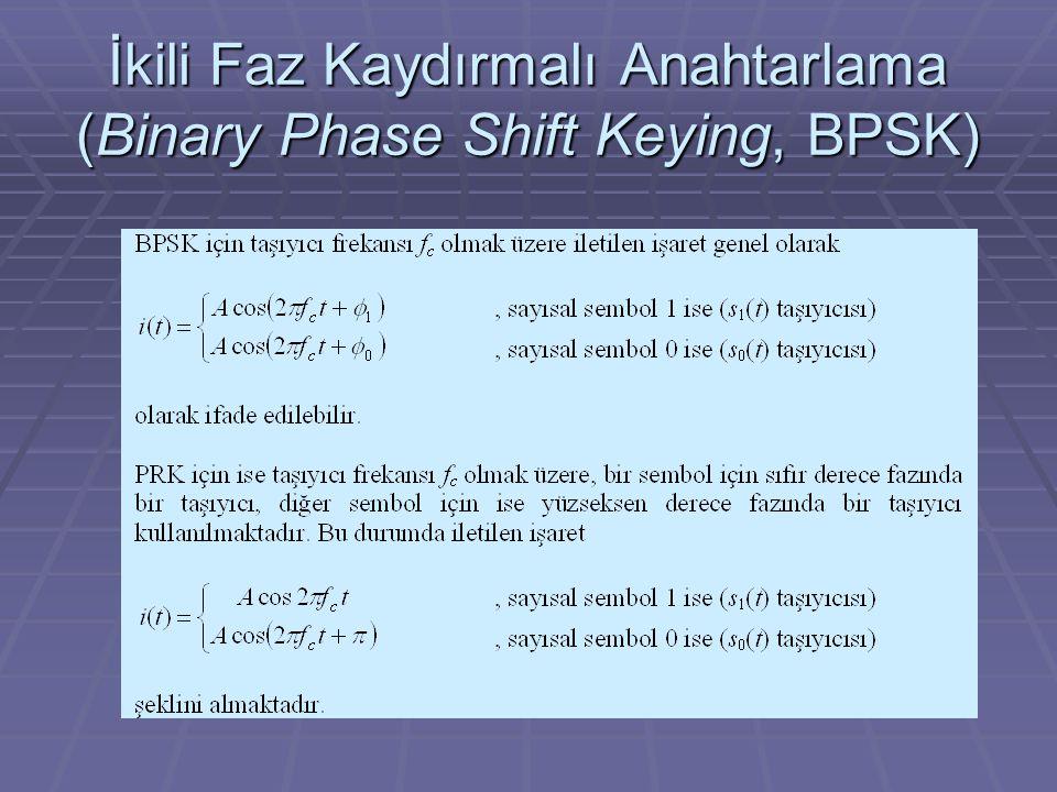 İkili Faz Kaydırmalı Anahtarlama (Binary Phase Shift Keying, BPSK)