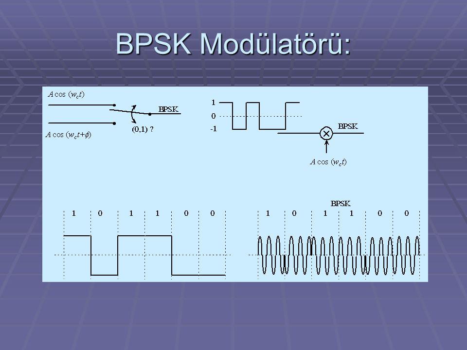 BPSK Modülatörü: