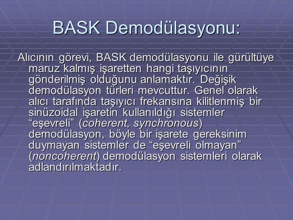 BASK Demodülasyonu: