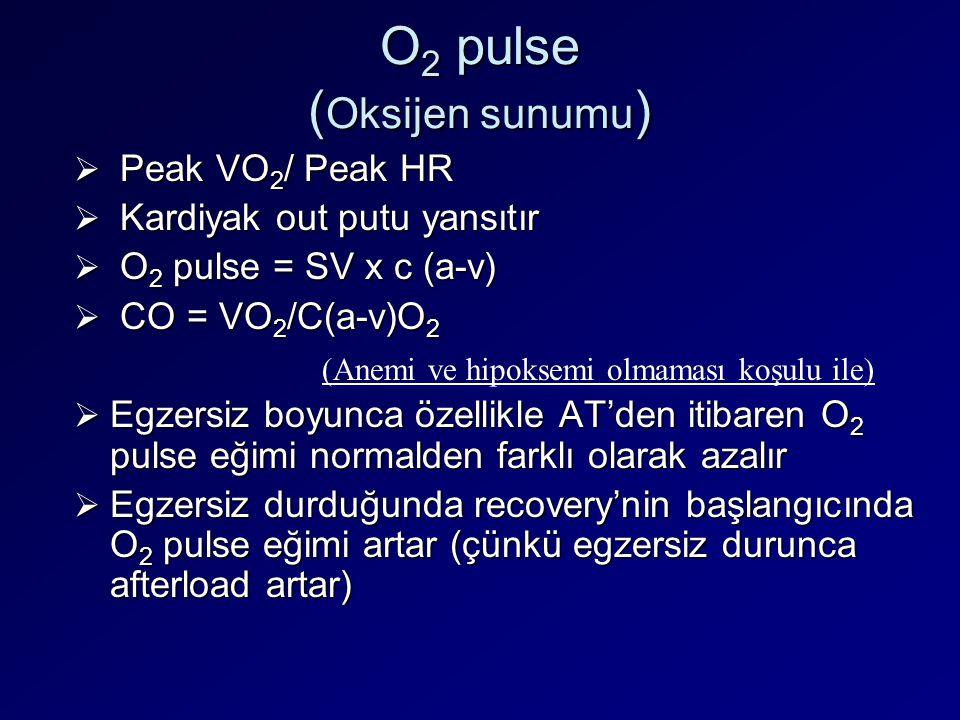 O2 pulse (Oksijen sunumu)