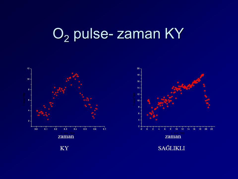 O2 pulse- zaman KY zaman zaman KY SAĞLIKLI
