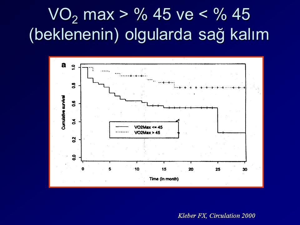 VO2 max > % 45 ve < % 45 (beklenenin) olgularda sağ kalım