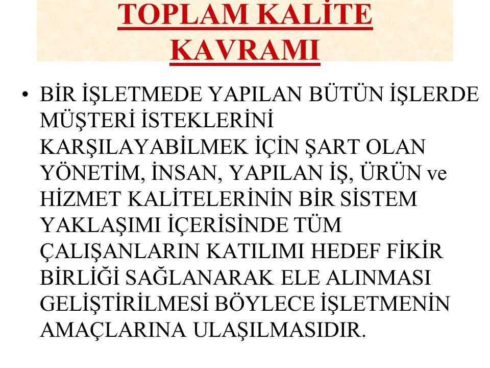 TOPLAM KALİTE KAVRAMI
