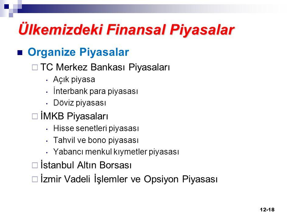 Ülkemizdeki Finansal Piyasalar