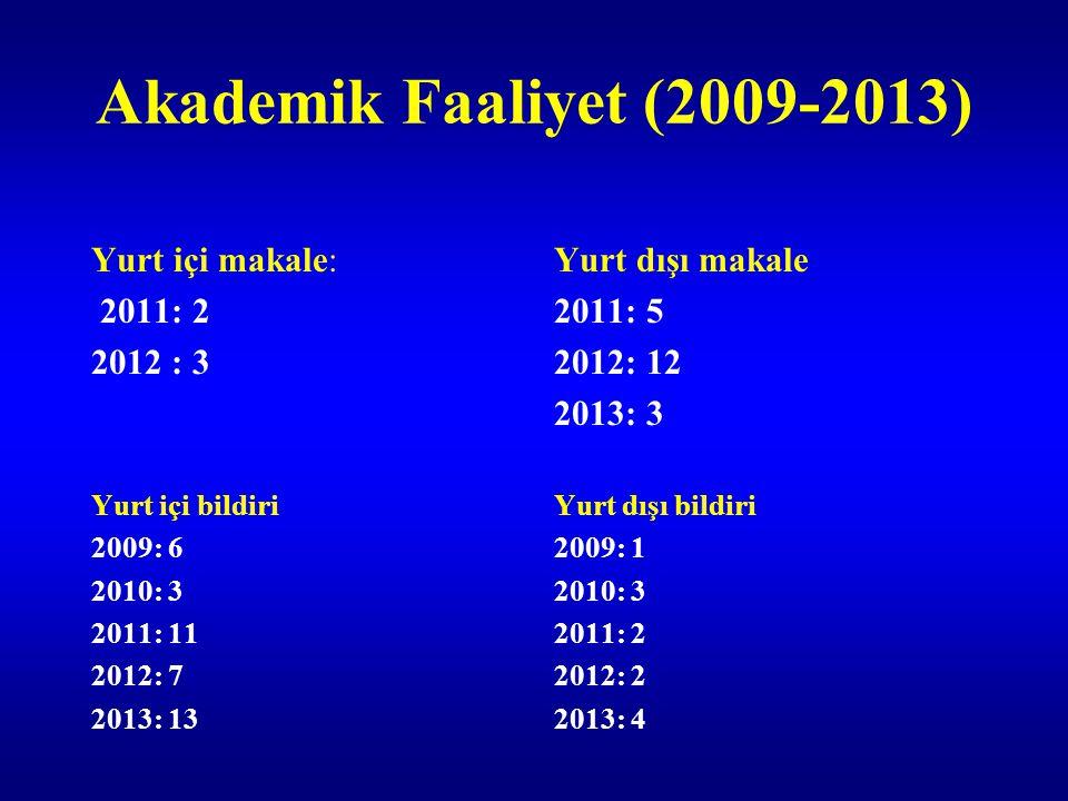 Akademik Faaliyet (2009-2013) Yurt içi makale: 2011: 2 2012 : 3