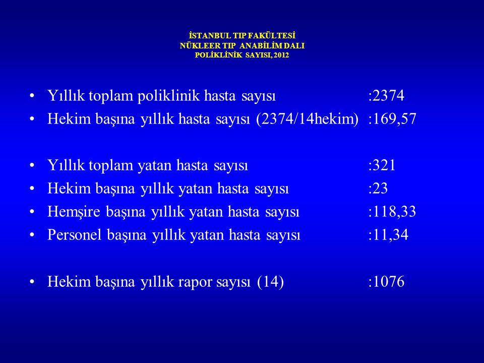 Yıllık toplam poliklinik hasta sayısı :2374