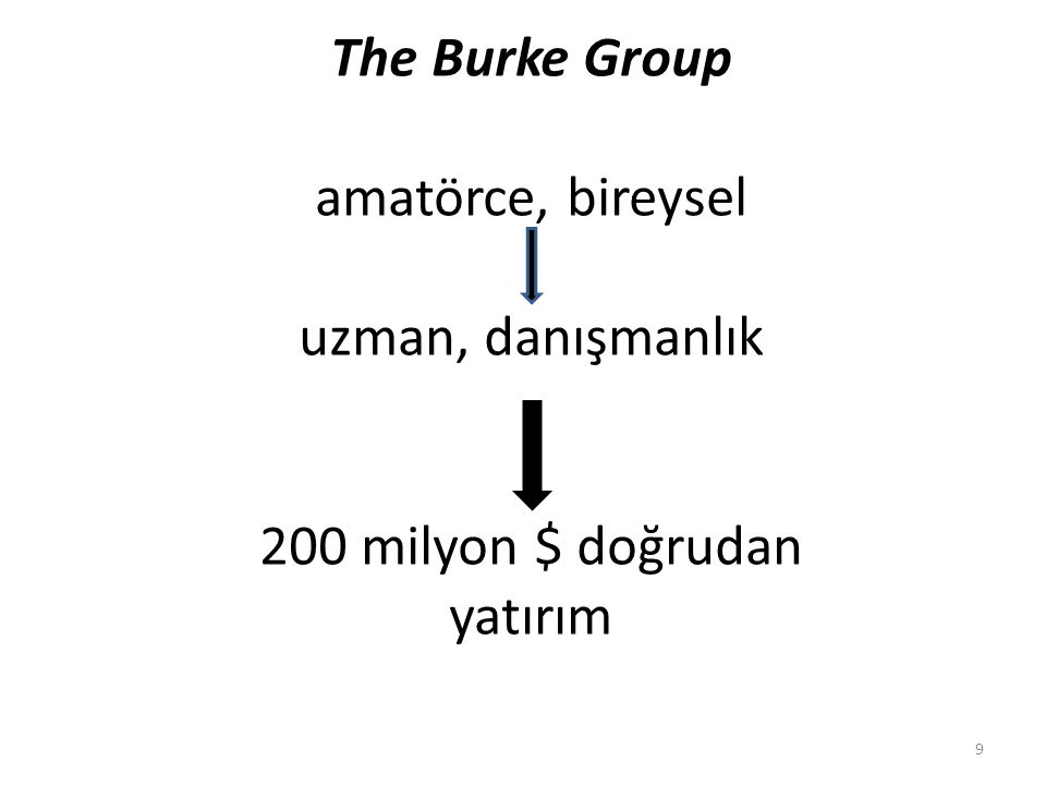 The Burke Group amatörce, bireysel uzman, danışmanlık 200 milyon $ doğrudan yatırım