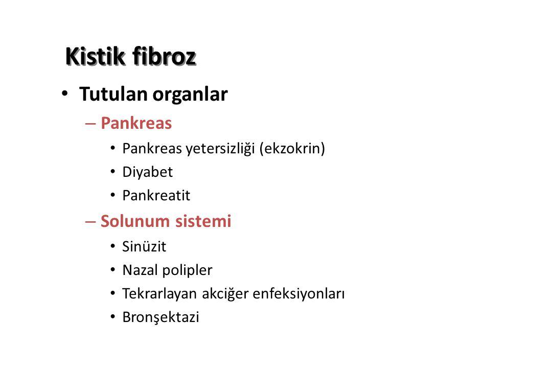 Kistik fibroz Tutulan organlar Pankreas Solunum sistemi