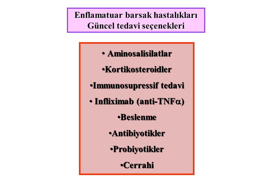 Enflamatuar barsak hastalıkları Güncel tedavi seçenekleri