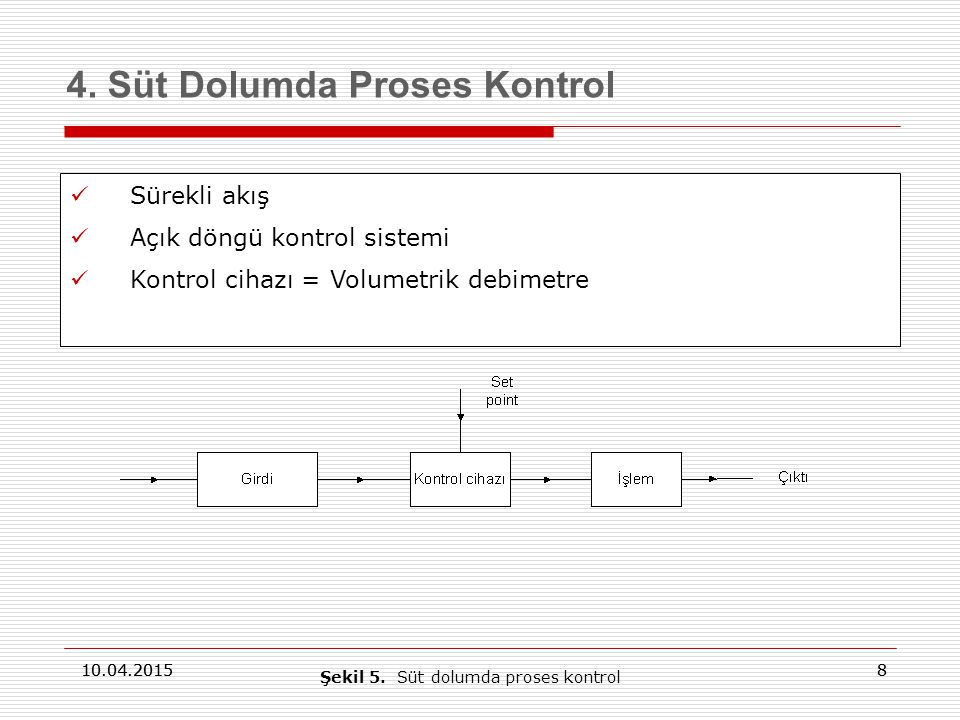 4. Süt Dolumda Proses Kontrol