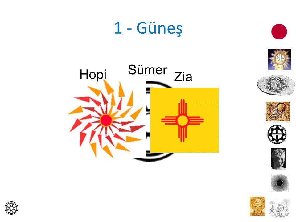 1 - Güneş Sümer Hopi Zia