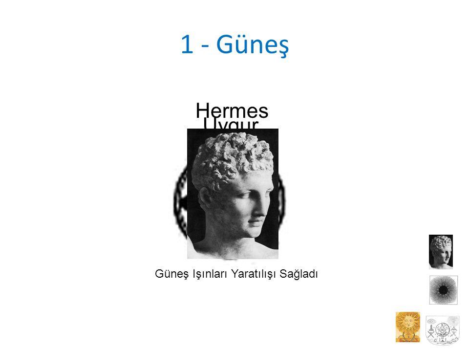 1 - Güneş Hermes Güneş Işınları Yaratılışı Sağladı Uygur