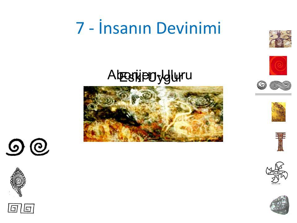 7 - İnsanın Devinimi Aborijen-Uluru Eski Uygur