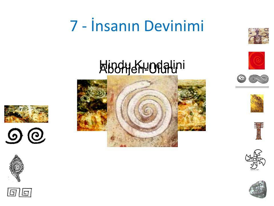 7 - İnsanın Devinimi Hindu Kundalini Aborijen-Uluru